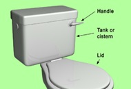 How to Fix a Flush Handle in London Image